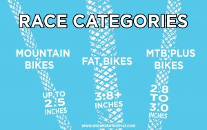 Race Categories - 2016 Snow Bike Festival
